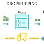 Notre avis et nos conseils sur le dropshipping